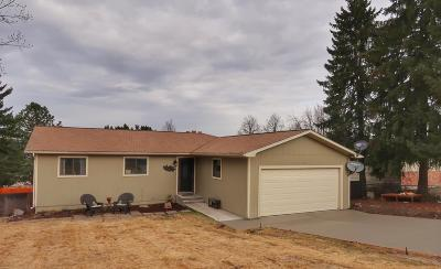 Missoula Single Family Home Under Contract Taking Back-Up : 306 Rimrock Way