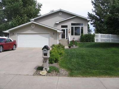 Great Falls Single Family Home Under Contract Taking Back-Up : 113 Treasure State Drive