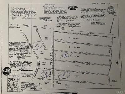 Camden County Land/Farm For Sale: N Mill Dam Road