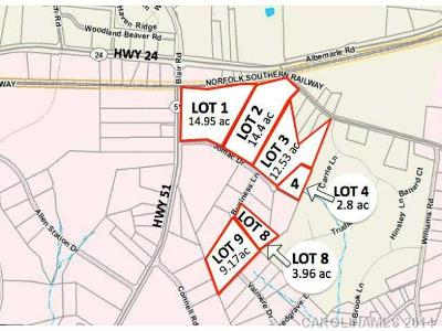 Mint Hill Residential Lots & Land For Sale: 2 Jomac Drive