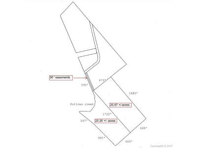 Indian Trail Residential Lots & Land For Sale: 25.3 acres Duncan Road W