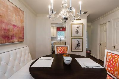 Condo/Townhouse Under Contract-Show: 527 Hawthorne Lane #2