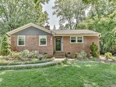Single Family Home Under Contract-Show: 3321 Auburn Avenue
