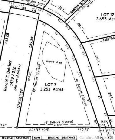 Indian Trail Residential Lots & Land For Sale: 6913 Duncan Road SW