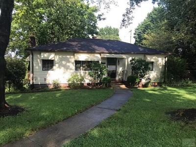 Longview Single Family Home For Sale: 112 33rd Street