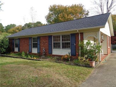 Matthews Single Family Home Under Contract-Show: 809 E John Street