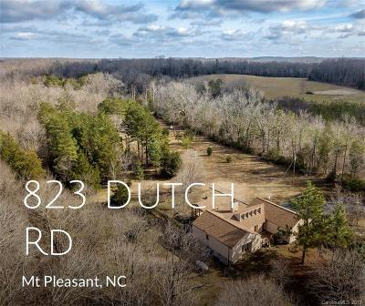 Mount Pleasant Single Family Home Under Contract-Show: 823 Dutch Road