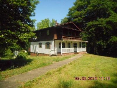 Cleveland County Single Family Home Under Contract-Show: 3006 Charles Road