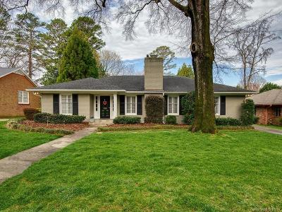 Single Family Home For Sale: 1526 Maryland Avenue
