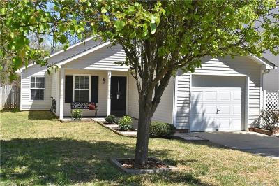 Rock Hill Single Family Home Under Contract-Show: 1170 Willet Drive