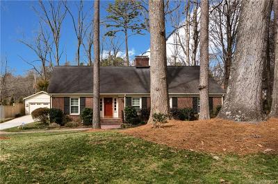 Single Family Home Under Contract-Show: 2142 Cloister Drive