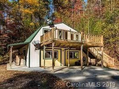 Single Family Home For Sale: 3138 Buffalo Creek Road