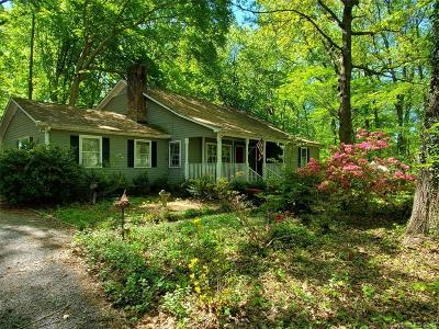 Mint Hill Single Family Home Under Contract-Show: 2540 Bain Farm Road