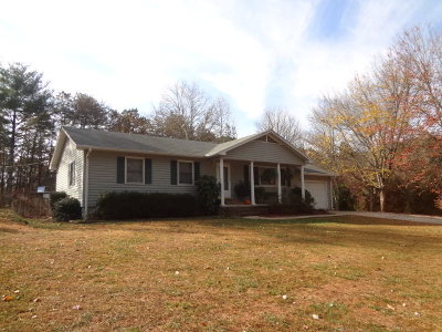 Single Family Home Sold: 300 Trimont Trail