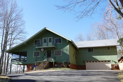 Watauga Vista Single Family Home For Sale: 200 Grouse Rd