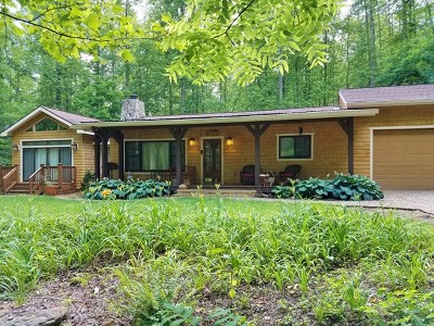Watauga Vista Single Family Home For Sale: 12 Waterfall Lane
