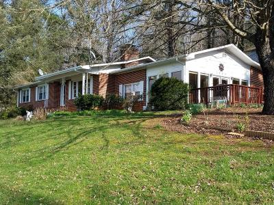 Single Family Home For Sale: 1044 Patton Road