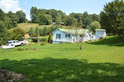 Franklin Single Family Home For Sale: 2175 Fulton Road
