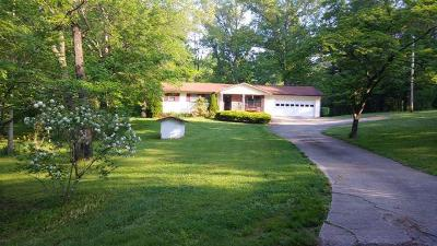 Macon County Single Family Home For Sale: 90 Fairlane Dr