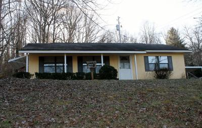 Franklin Single Family Home Pending/Under Contract: 2051 Wide Horizon Drive