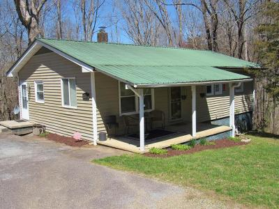 Franklin Single Family Home Pending/Under Contract: 1869 Frazier Rd