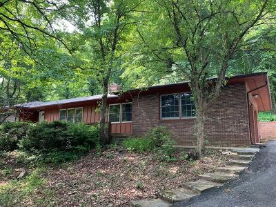 Jackson County Single Family Home Pending/Under Contract: 651 S Country Club Dr