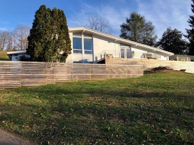 Sylva Single Family Home Pending/Under Contract: 106 Sawbriar Dr