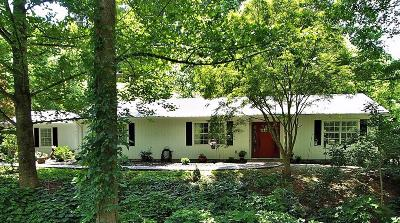 Sylva Single Family Home Pending/Under Contract: 126 Hooper Street