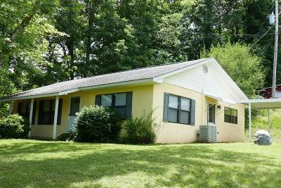Single Family Home Pending/Under Contract: 2051 Wide Horizon Drive
