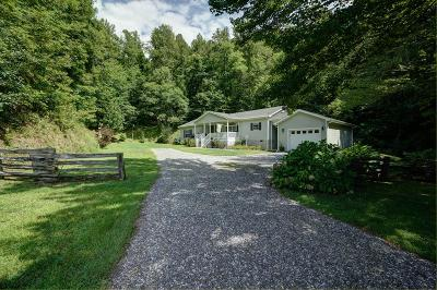 Jackson County Single Family Home Pending/Under Contract: 712 Gateway Road