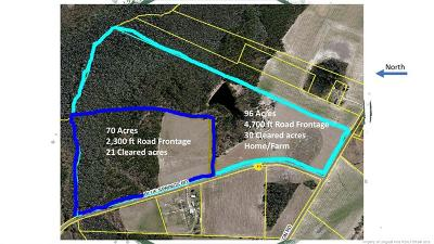 Red Springs Residential Lots & Land For Sale: 5645 Blue Springs Road