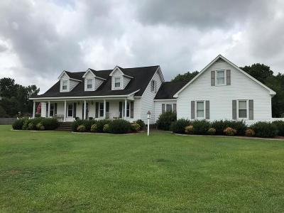 Pikeville Single Family Home For Sale: 829 Perkins Road
