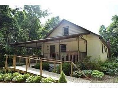 Boone Single Family Home Under Contract - Show: 1495 Cobbs Creek Road Road