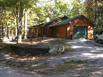 Scaly Mountain Single Family Home For Sale: 306 High Point Drive