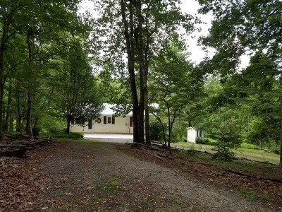 Murphy Single Family Home Under Contract: 132 Old Dogwood Drive