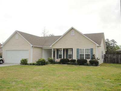 Jacksonville Single Family Home Active Contingent: 438 Spring Drive