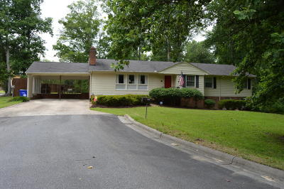 Greenville Single Family Home For Sale: 1713 Morningside Circle