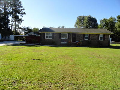 Jacksonville Rental For Rent: 164 Thomas Humphrey Road