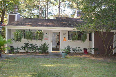 New Bern NC Condo/Townhouse For Sale: $84,900