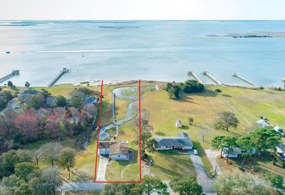 28461 Single Family Home For Sale: 202 River Drive