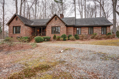 Rocky Mount Single Family Home For Sale: 2104 Northern Boulevard