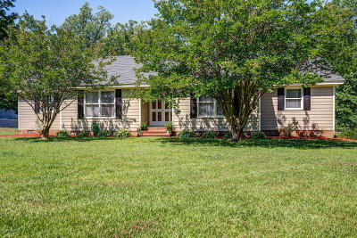 Rocky Mount Single Family Home For Sale: 434 Melton Road