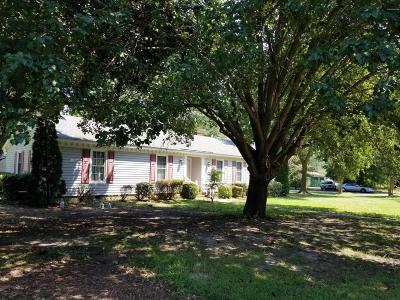 Greenville Single Family Home For Sale: 2411 Bluebird Lane