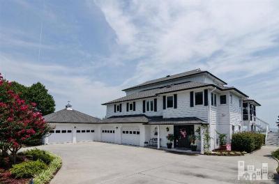 Wilmington Single Family Home For Sale: 945 Radnor Road