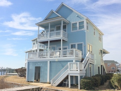Dare County Single Family Home For Sale: 60 Sailfish Court