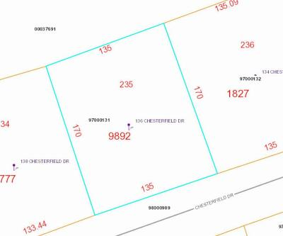 Pinehurst Residential Lots & Land For Sale: 136 Chesterfield Drive
