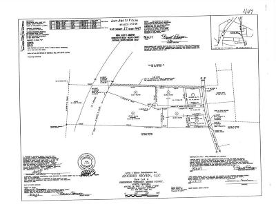 Cameron Residential Lots & Land For Sale: 1290 L Cooper Road