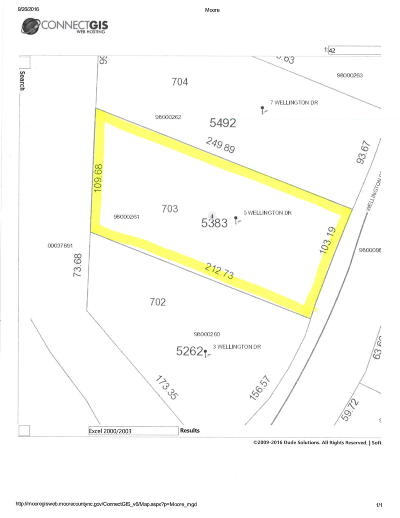 Forest Creek Residential Lots & Land For Sale: 5 Wellington Drive