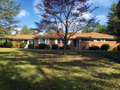 Pinebluff Single Family Home For Sale: 191 Felix Drive