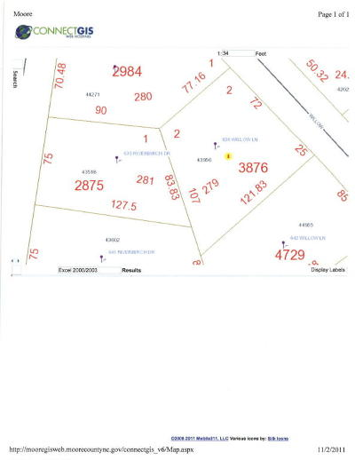 Residential Lots & Land For Sale: 636 Willow Lane